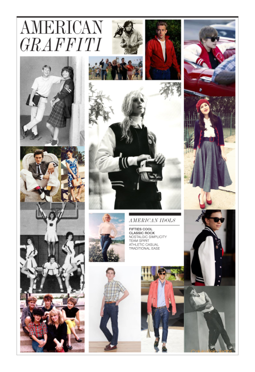Research on fashion trends