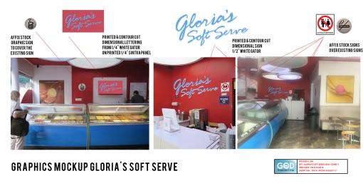 gfm-ep104-glorias-soft-serve-worksheet